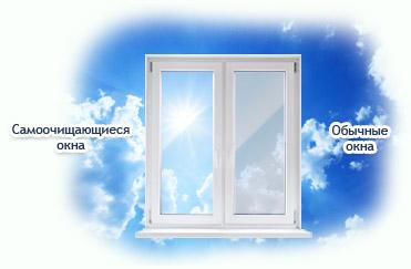 Самоочищающиеся пластиковые окна